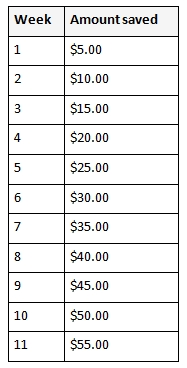 saving_money_table_1